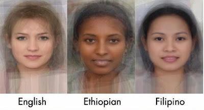 Betuk Wajah Wanita di Dunia