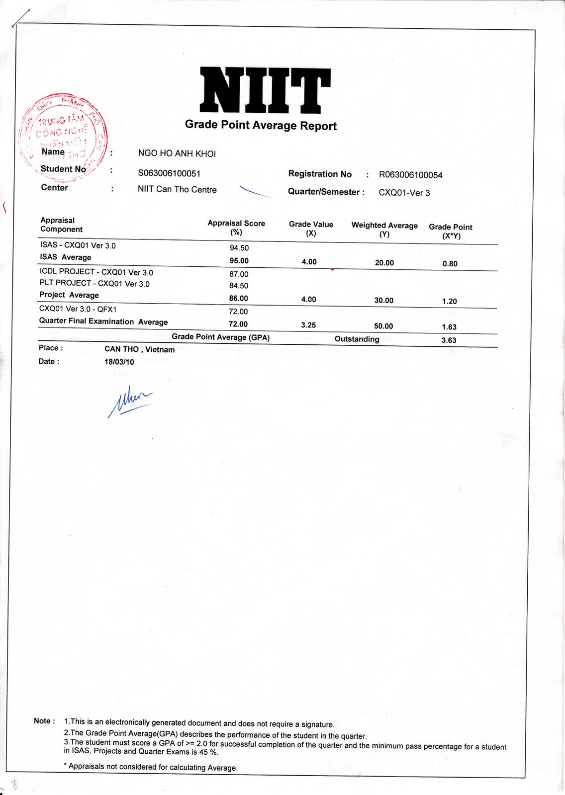 My Paper Store Niit Grade Point Average Report