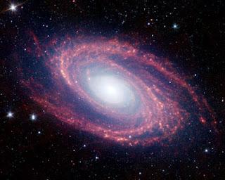 La Gran explosión ¿Universo Estacionario Pulsante u oscilante?