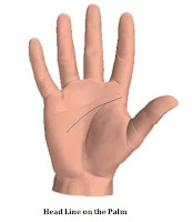 Head Line Palmistry - Hand Reading