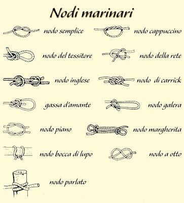 Segnaposto Matrimonio Nodi Marinari.Nozze Nautiche Organizzazione Matrimonio Forum Matrimonio Com