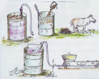 Hasil gambar untuk Pembuatan Gas Metan.