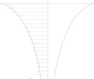 320 Hz Round Tractrix Horns Diy Firefly