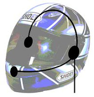 Sanciones y multas por llevar cascos de moto con altavoces integrados