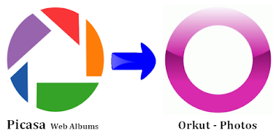 Picasa Web Albums to Orkut Photos