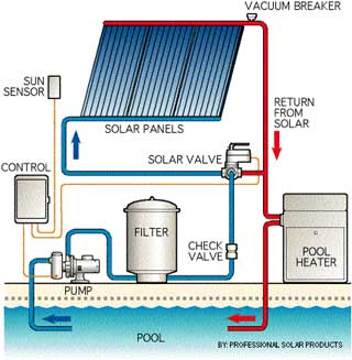 Sensational Solar Power Plant Schematic Diagram Solar Energy Wiring Digital Resources Sapredefiancerspsorg