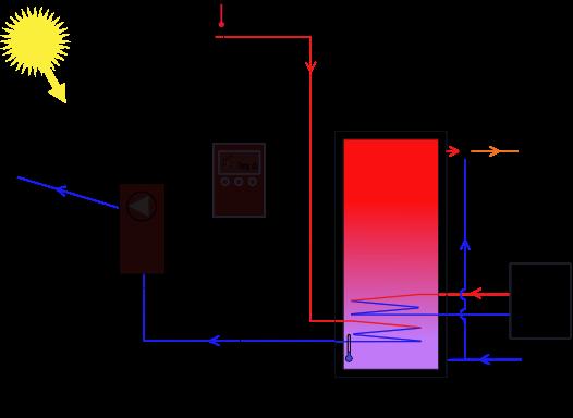 Solar Panel Wiring Diagram Schematic Simple Solar Power System