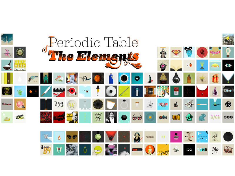 The Workerman Periodic Table Design The Collective Loop