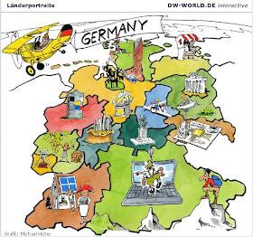 El Blog Aleman De Teruel Die Deutschen
