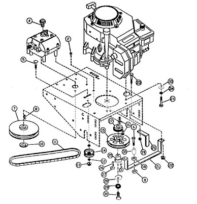 HOBART SERVICE MANUAL - Auto Electrical Wiring Diagram