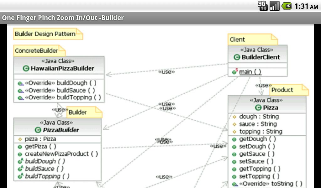 Sudhanshu Samal: Design Pattern(Android) - Class Diagram ...