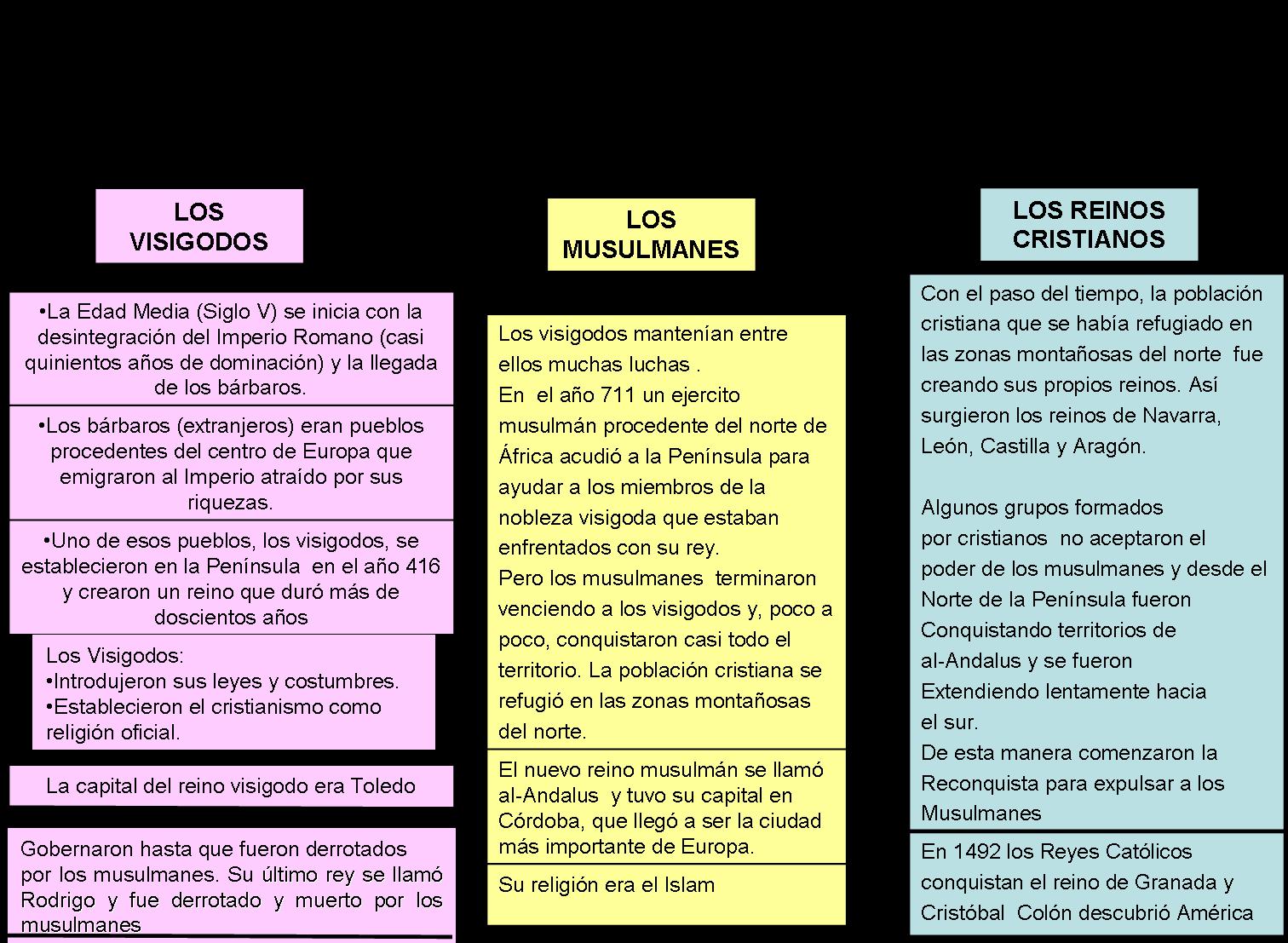 48 Ideas De Medieval Literatura Española Clases De Literatura Literatura