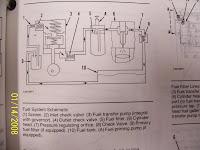School Bus Mechanic: Cat 3116 Fuel System Schematic