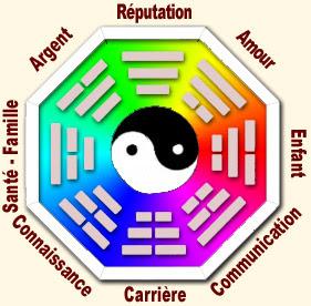 magie de l 39 envo tement retour d 39 affection le feng shui et les couleurs. Black Bedroom Furniture Sets. Home Design Ideas
