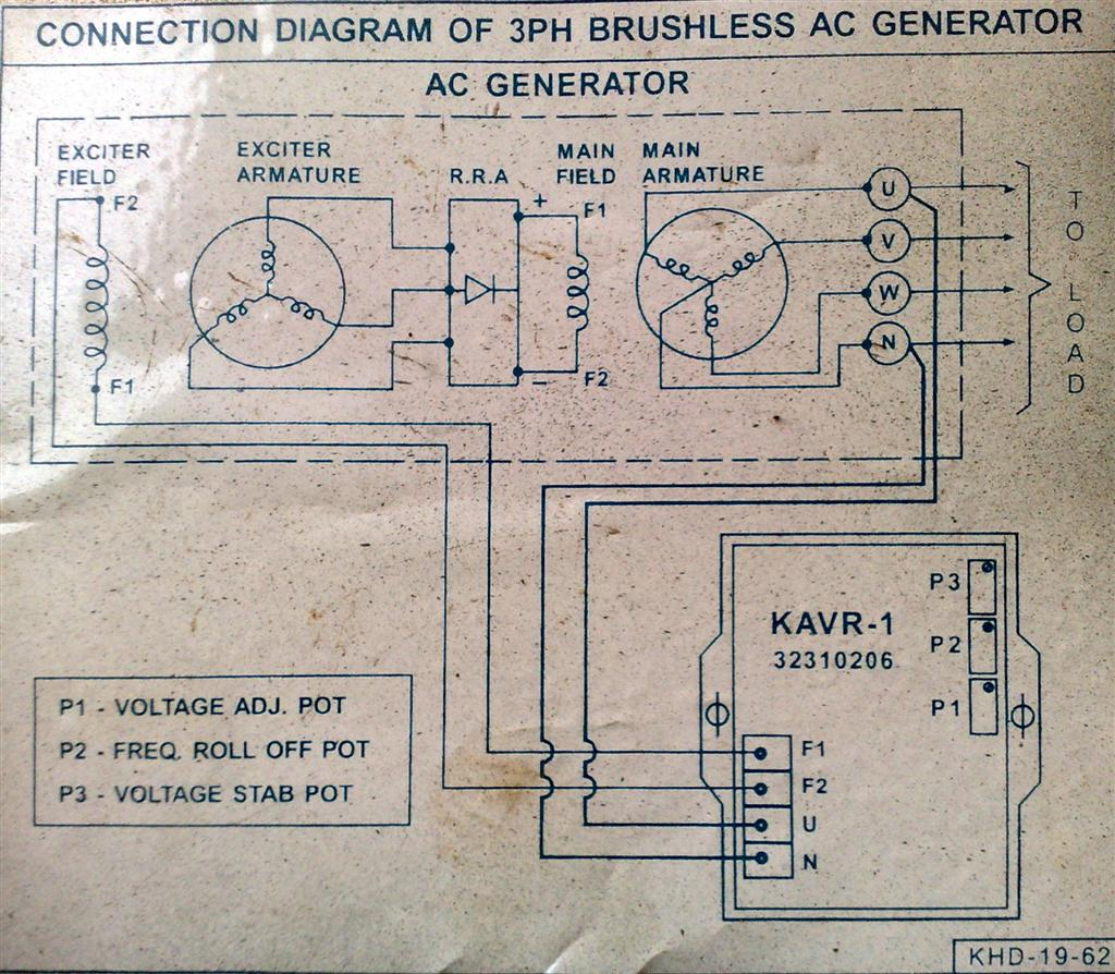 The above diagram shown connection of Kirloskar AVR model KAVR-1. This type  of AVR is used in some brush-less alternators manufactured by Kirloskar  Electric ...