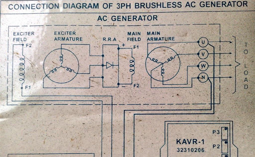Phase Brushless Generator Wiring Diagram on