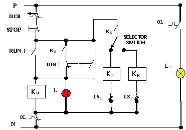 Prosedur mengoperasikan Rangkaian Motor 3 fasa : mesin