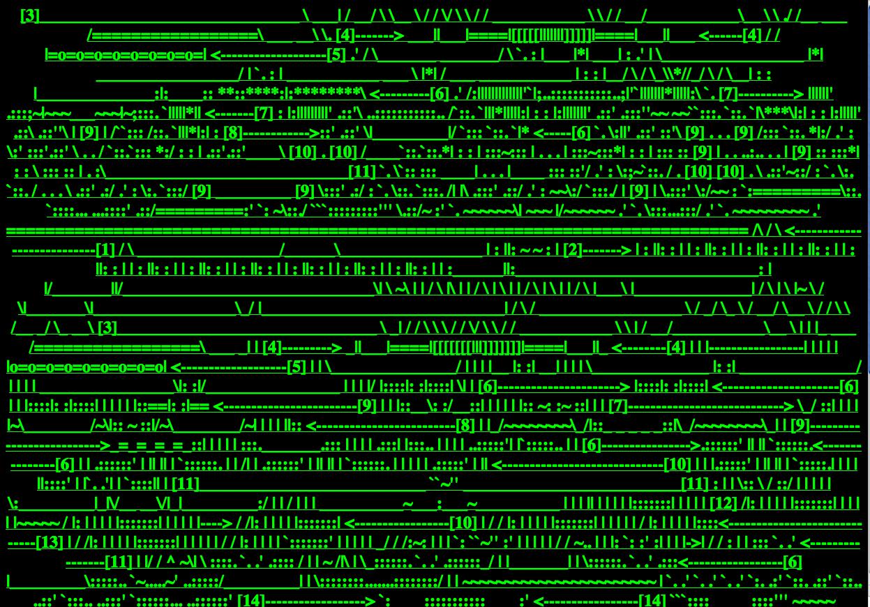 Image result for www.jodi.org)