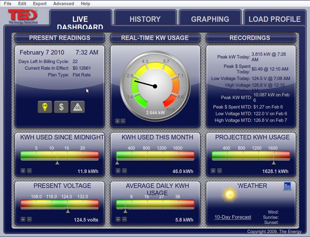 Nextgenlog Energy Quot Personal Power Management Puts You