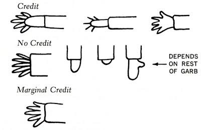 stopping off place: Credit/No Credit/Marginal Credit