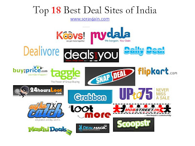 shopping websites in india