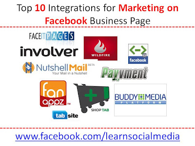 Integrations on Facebook Business Page