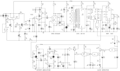 88-108 MHz PLL FM Synthesizer This fm synthesizer circuit