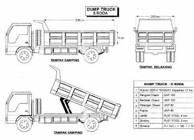 INFORMASI BURSA MOBIL  TRUCK Ukuran Karoseri Dump