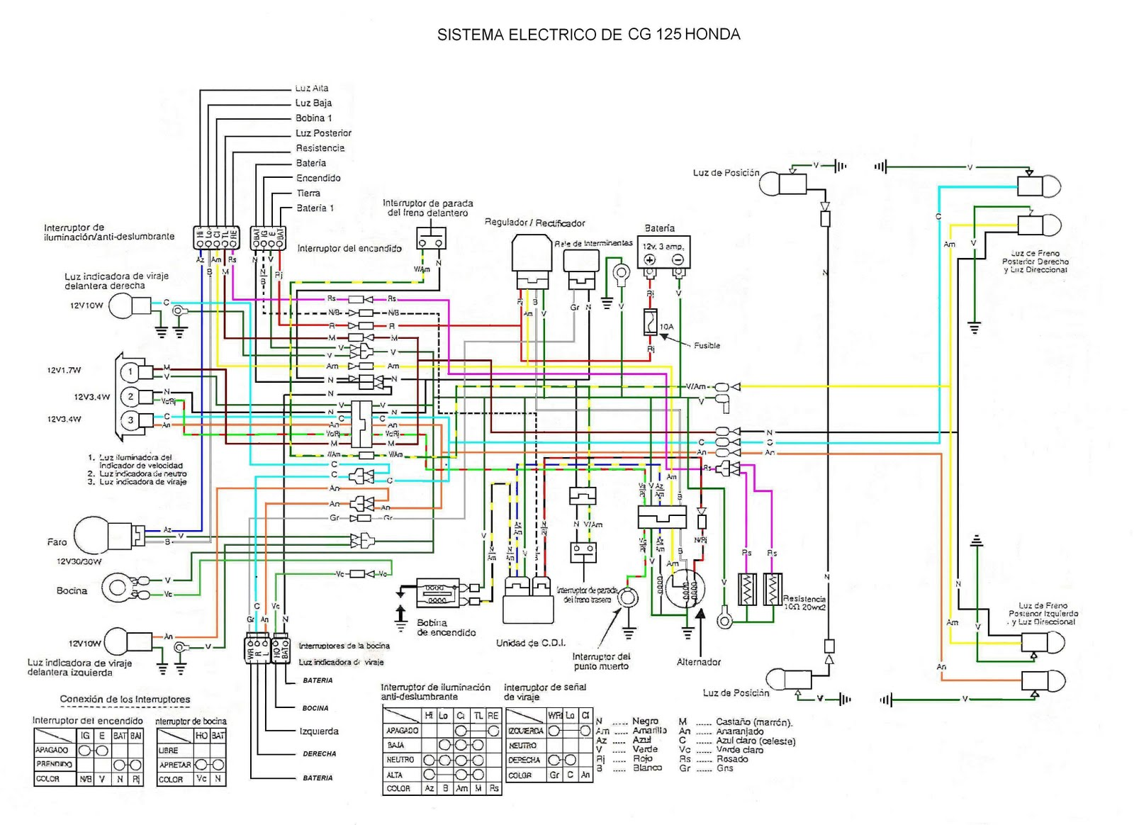 Jacobs Electronics Mileage Master Wiring Diagram 48 Hecho Cgplano Ignition System 78 Dodge At