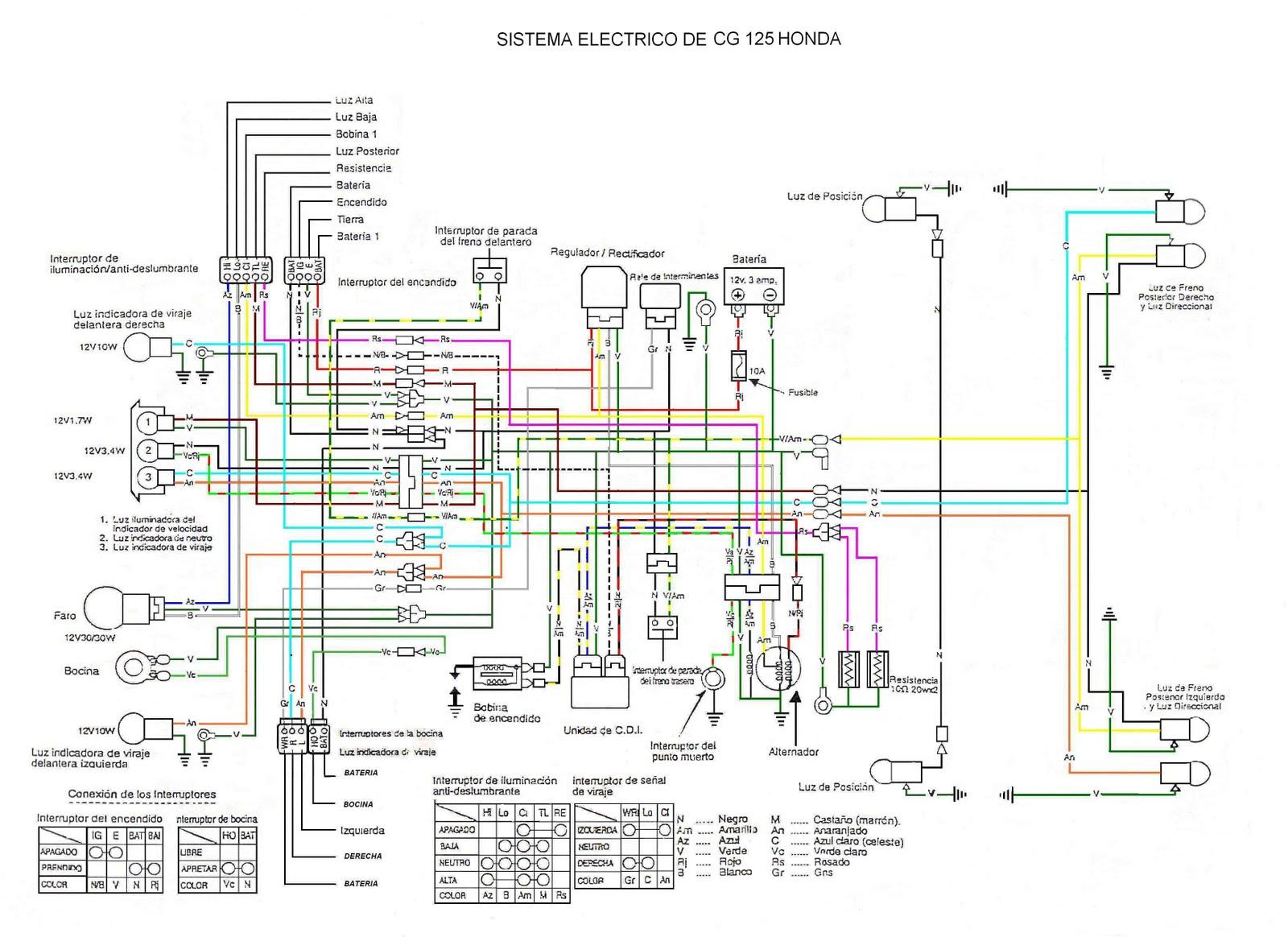 Chopper Wiring Diagram Western Ultramount Honda Get Free Image About