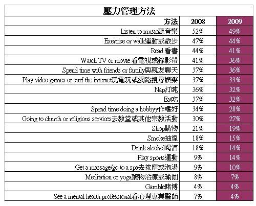 生活共生 Taiwan Mutualism: 壓力與挫折是人生無法避免的