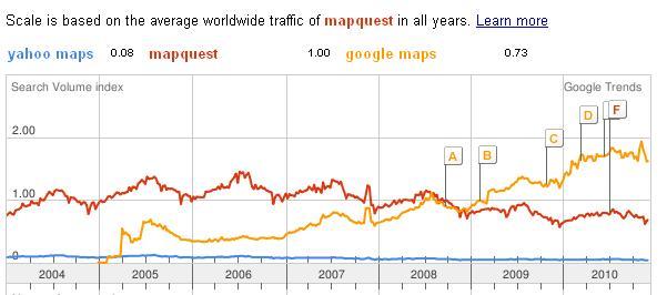 Freaky Data: Google Maps vs MapQuest vs Yahoo Maps on google street maps, microsoft street maps, mapquest street maps, trulia street maps, bing street maps, apple street maps, abc street maps, zillow street maps, live street maps,