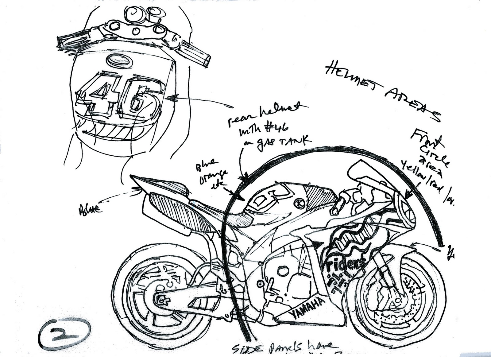 The Emde Report Evolution Of The Rossi Riders For Health