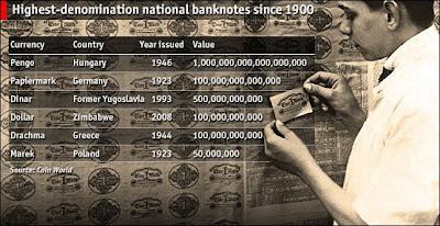 Carpe M 100 Billion Dollar Zimbabwe Notes Ing On Ebay