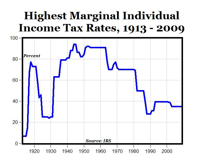 Maryland 6% Sales Tax Chart - Bing images