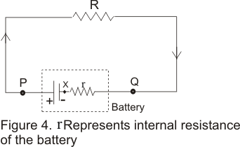 Internal Resistance of Battery (or cell)