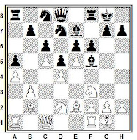 Partida de ajedrez: Iván Salgado - Daniel Alsina (error de Alsina)