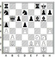 Partida de ajedrez: Iván Salgado - Daniel Alsina (empieza el ataque de Salgado)