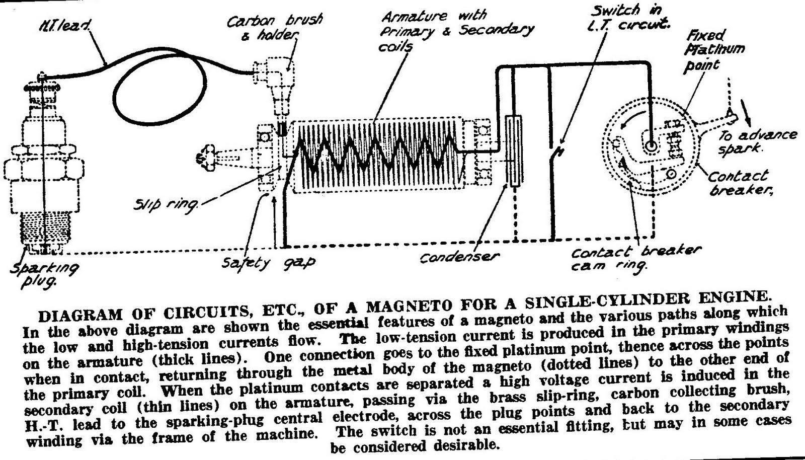 magneto wiring diagram 2008 kia spectra stereo allis chalmers b get free image