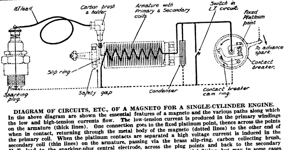 Antique Car Wire Harness Moto Guzzi Super Alce Restoration Magneto And Ignition Timing