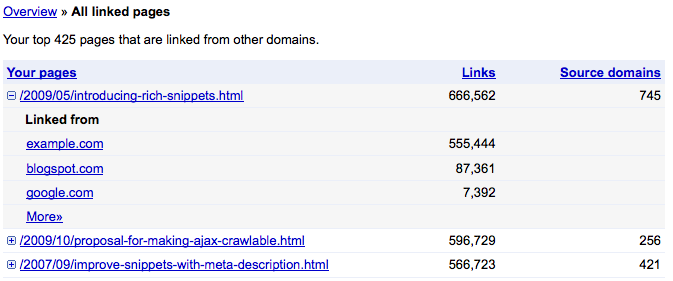 Update chức năng Links to your site - Pages nào của bạn được link nhiều nhất