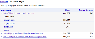 Liste des pages les plus liées de votre site.