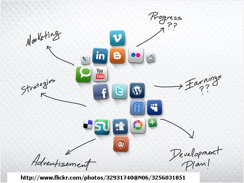 internet promotion internet promotion marketing