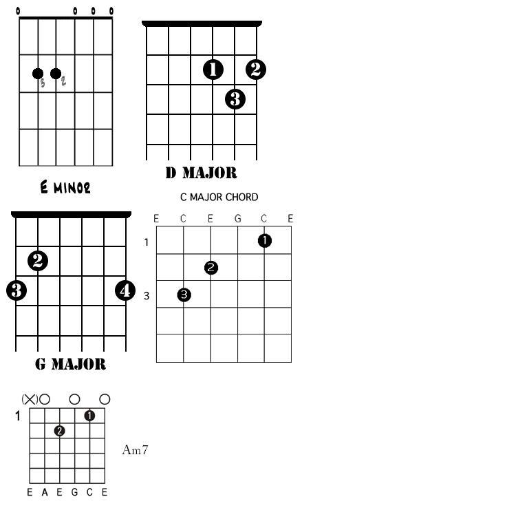Yankee Doodle Guitar For Beginners