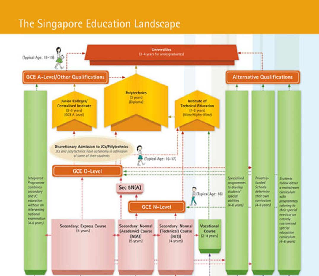 Need expat info for Singapore?