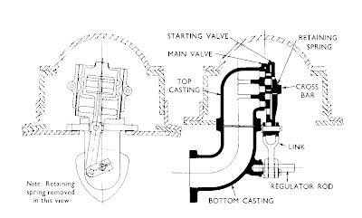 Jan Ford's World: Locomotive Regulators (part 1)