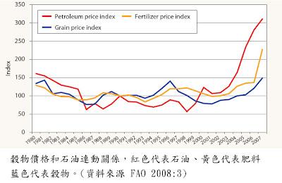 Lowest Price Grain Free Dog Food