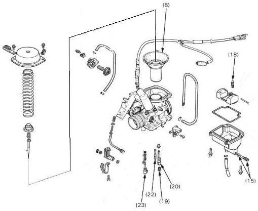 morefoto: BASIC GUIDE FOR CLEANING & TUNING A CV CARBURETOR.