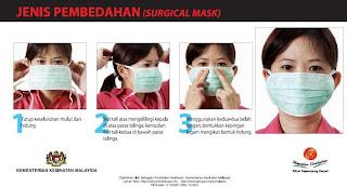 I Surgical Mask Correctly Wear How Sha-sha To The Am