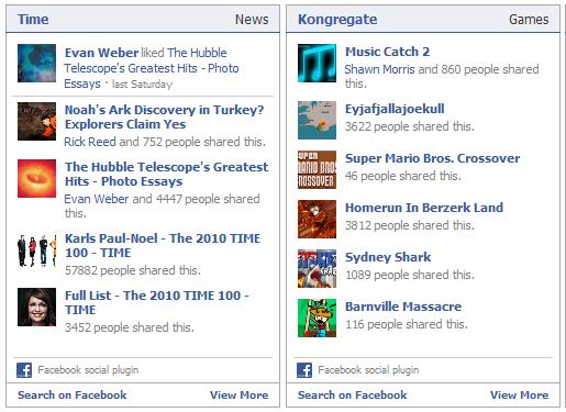 Content Intelligence: Ready for Social Relevancy & Facebook